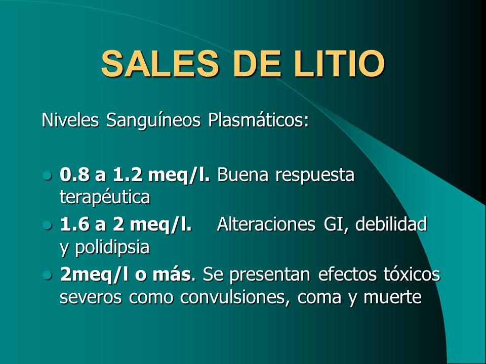 SALES DE LITIO Niveles Sanguíneos Plasmáticos: 0.8 a 1.2 meq/l. Buena respuesta terapéutica 0.8 a 1.2 meq/l. Buena respuesta terapéutica 1.6 a 2 meq/l