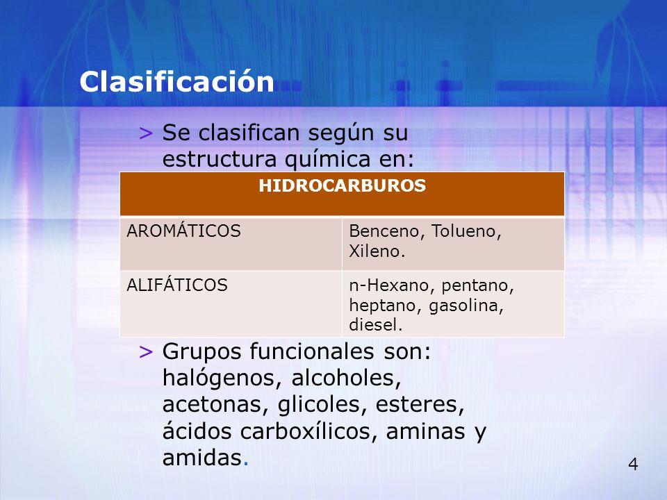 5 Toxicocinética >Absorción: Por vía respiratoria y dérmica.