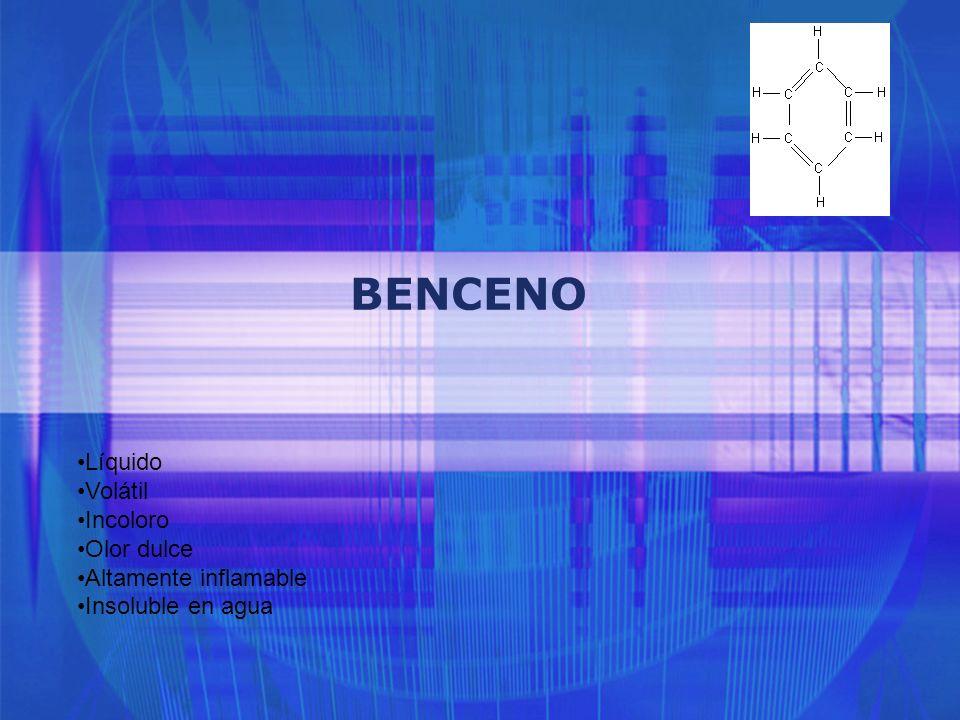 19 TOLUENO (metilbenceno) Líquido inflamable, incoloro, menos tóxico y volátil que el benceno.