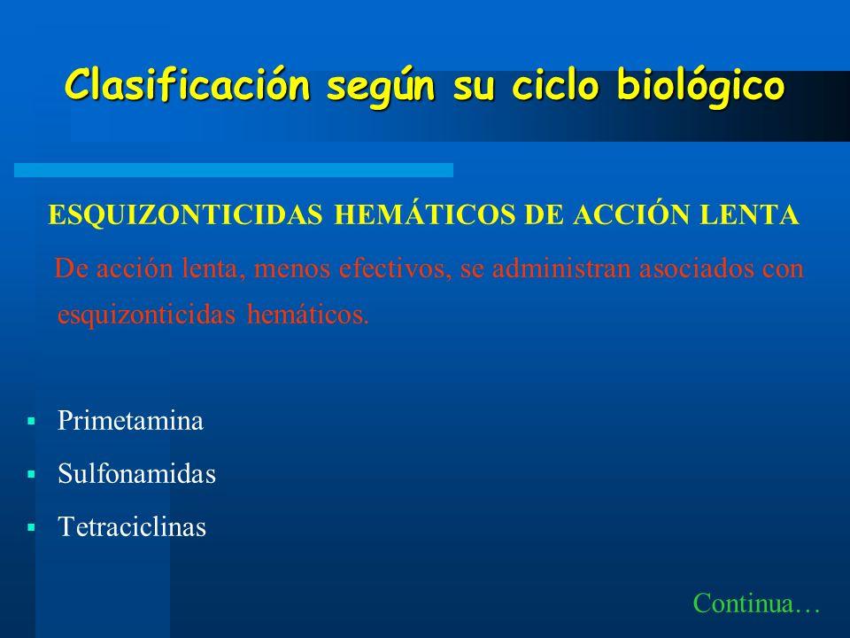 ESQUIZONTICIDAS HEMÁTICOS DE ACCIÓN LENTA De acción lenta, menos efectivos, se administran asociados con esquizonticidas hemáticos. Primetamina Sulfon
