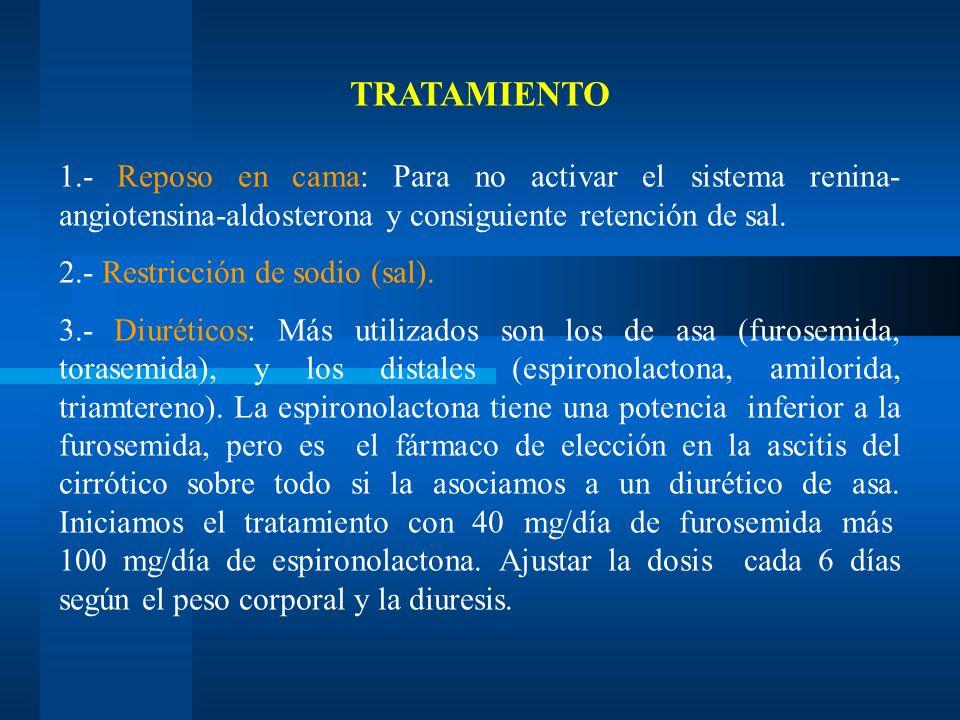 TRATAMIENTO 1.- Reposo en cama: Para no activar el sistema renina- angiotensina-aldosterona y consiguiente retención de sal. 2.- Restricción de sodio