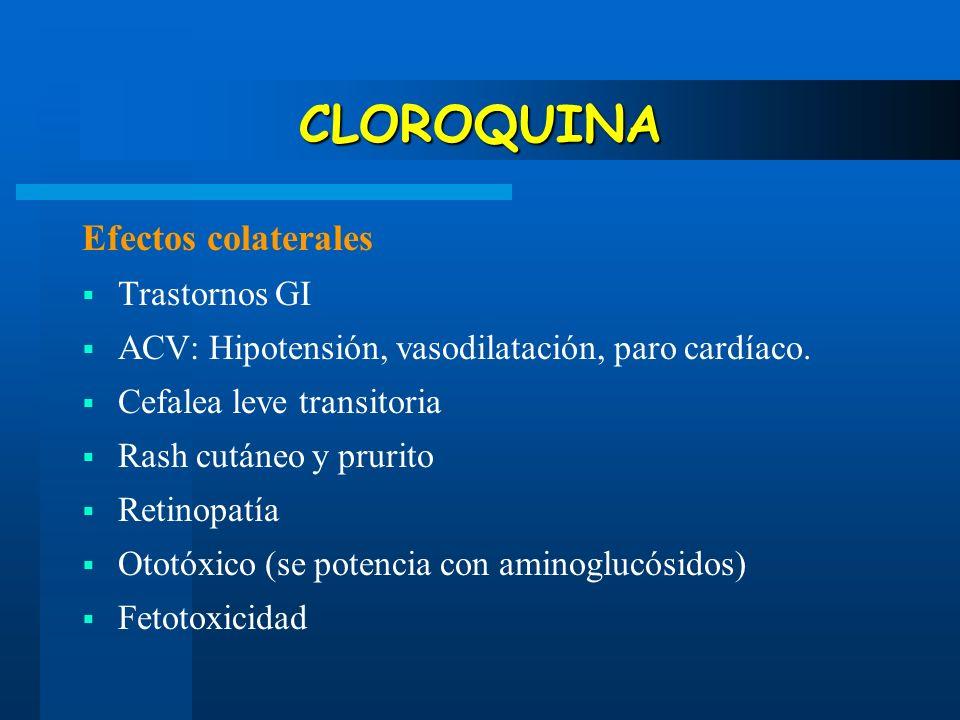 CLOROQUINA Efectos colaterales Trastornos GI ACV: Hipotensión, vasodilatación, paro cardíaco. Cefalea leve transitoria Rash cutáneo y prurito Retinopa