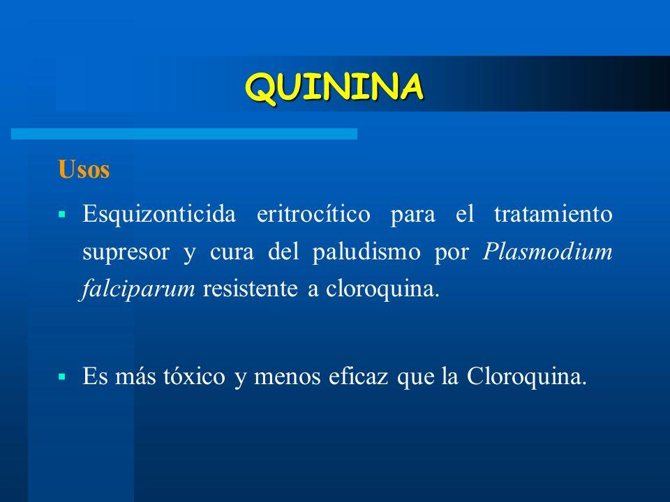QUININA Usos Esquizonticida eritrocítico para el tratamiento supresor y cura del paludismo por Plasmodium falciparum resistente a cloroquina. Es más t