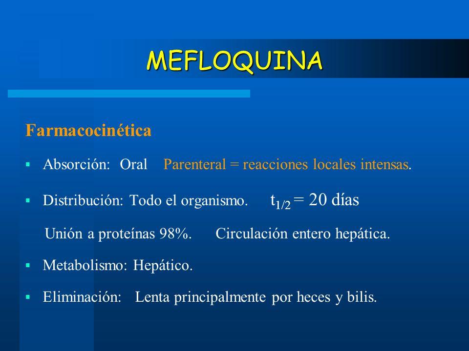 MEFLOQUINA Farmacocinética Absorción: Oral Parenteral = reacciones locales intensas. Distribución: Todo el organismo. t 1/2 = 20 días Unión a proteína