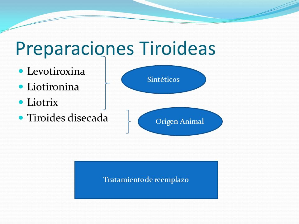 Preparaciones Tiroideas Levotiroxina Liotironina Liotrix Tiroides disecada Sintéticos Origen Animal Tratamiento de reemplazo