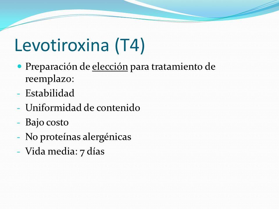Levotiroxina (T4) Preparación de elección para tratamiento de reemplazo: - Estabilidad - Uniformidad de contenido - Bajo costo - No proteínas alergénicas - Vida media: 7 días