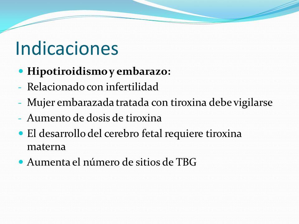Indicaciones Hipotiroidismo y embarazo: - Relacionado con infertilidad - Mujer embarazada tratada con tiroxina debe vigilarse - Aumento de dosis de tiroxina El desarrollo del cerebro fetal requiere tiroxina materna Aumenta el número de sitios de TBG