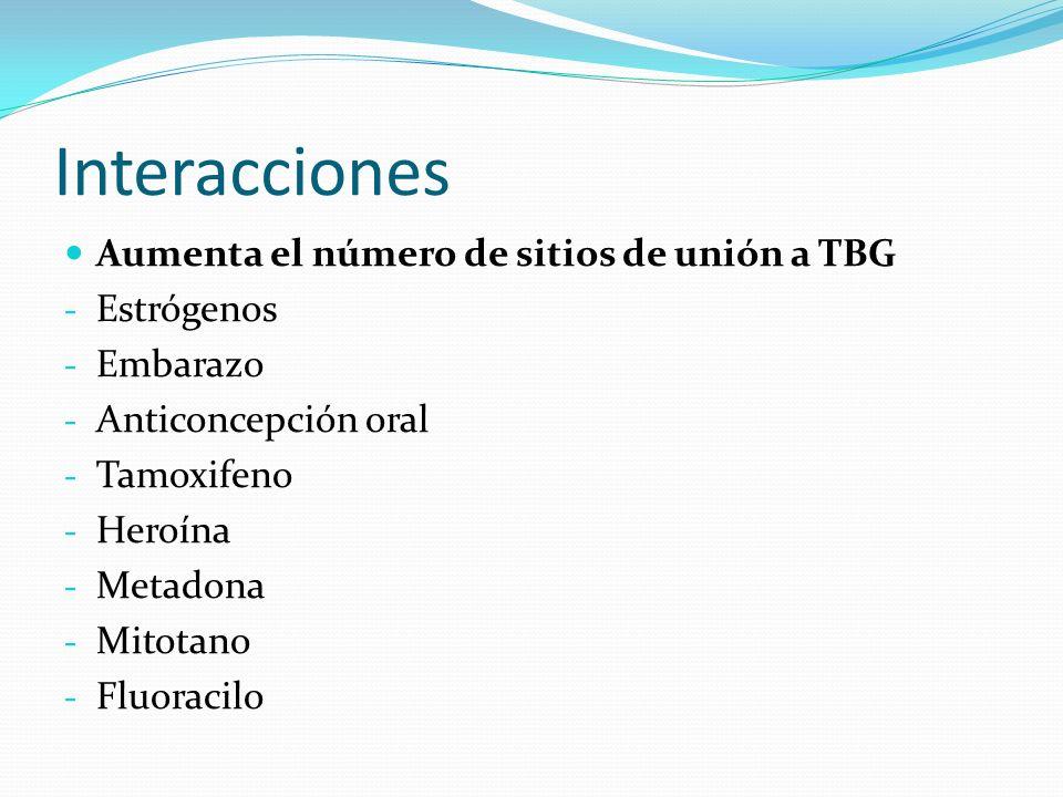 Interacciones Aumenta el número de sitios de unión a TBG - Estrógenos - Embarazo - Anticoncepción oral - Tamoxifeno - Heroína - Metadona - Mitotano - Fluoracilo