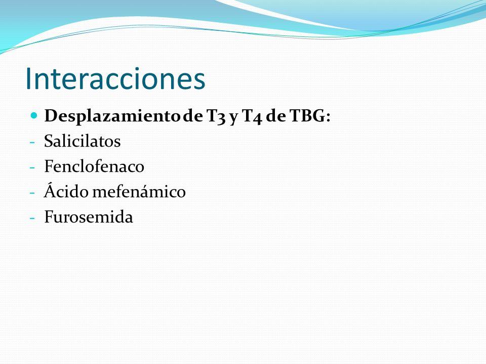 Interacciones Desplazamiento de T3 y T4 de TBG: - Salicilatos - Fenclofenaco - Ácido mefenámico - Furosemida