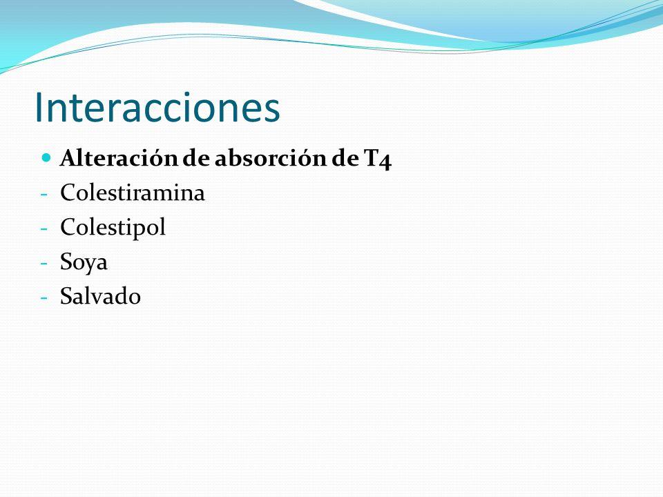 Interacciones Alteración de absorción de T4 - Colestiramina - Colestipol - Soya - Salvado