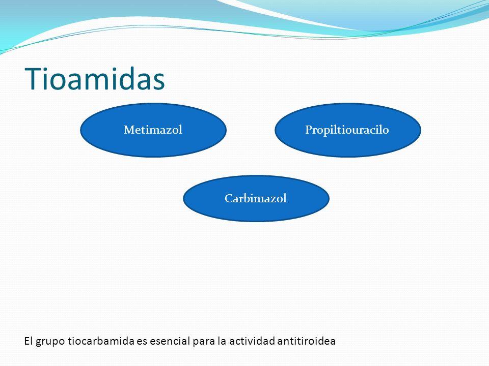 Tioamidas MetimazolPropiltiouracilo Carbimazol El grupo tiocarbamida es esencial para la actividad antitiroidea