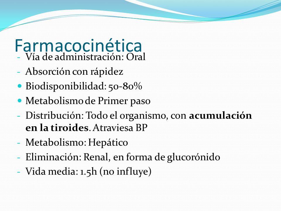 Farmacocinética - Vía de administración: Oral - Absorción con rápidez Biodisponibilidad: 50-80% Metabolismo de Primer paso - Distribución: Todo el organismo, con acumulación en la tiroides.