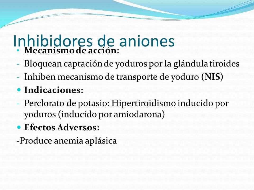 Inhibidores de aniones Mecanismo de acción: - Bloquean captación de yoduros por la glándula tiroides - Inhiben mecanismo de transporte de yoduro (NIS) Indicaciones: - Perclorato de potasio: Hipertiroidismo inducido por yoduros (inducido por amiodarona) Efectos Adversos: -Produce anemia aplásica