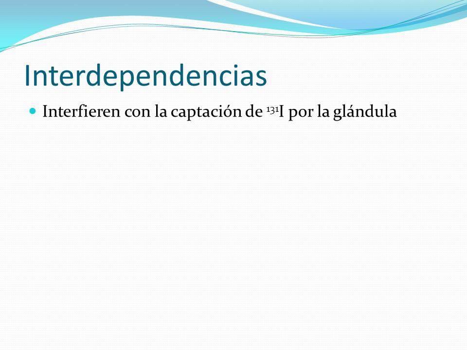 Interdependencias Interfieren con la captación de 131 I por la glándula