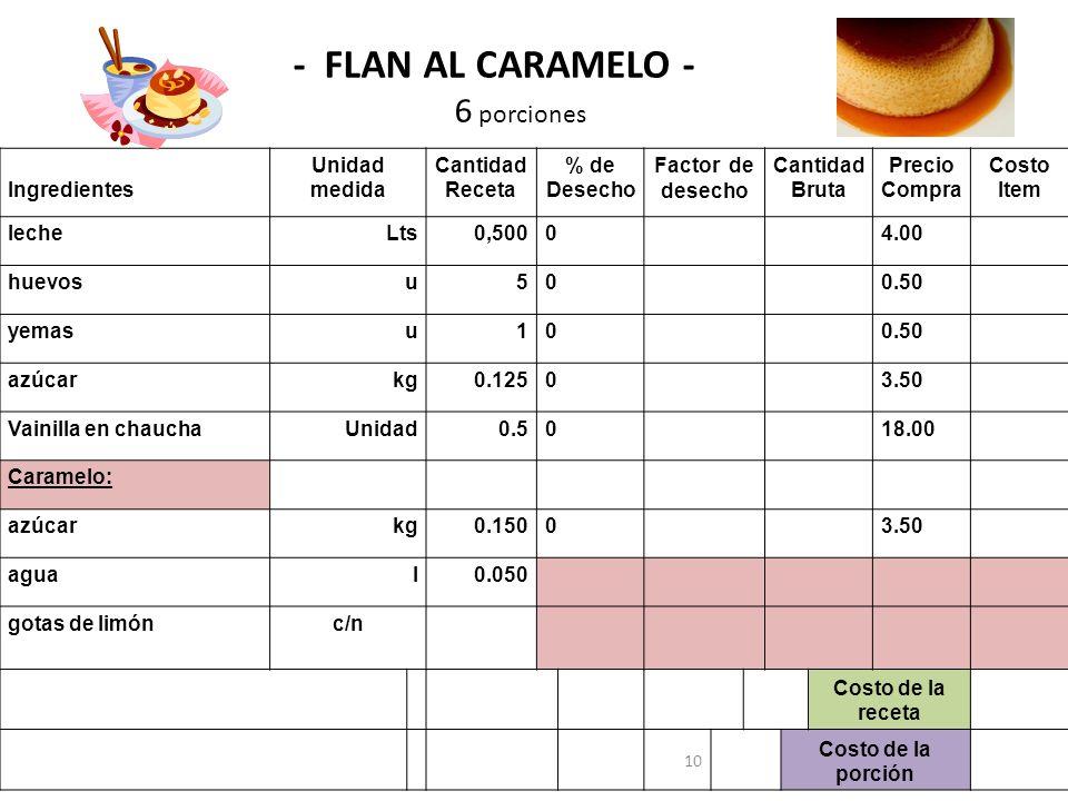 - FLAN AL CARAMELO - 6 porciones Ingredientes Unidad medida Cantidad Receta % de Desecho Factor de desecho Cantidad Bruta Precio Compra Costo Item lec