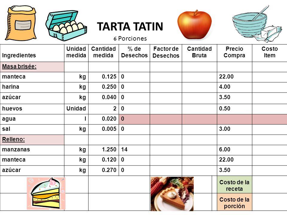 TARTA TATIN 6 Porciones Ingredientes Unidad medida Cantidad medida % de Desechos Factor de Desechos Cantidad Bruta Precio Compra Costo Item Masa brisé