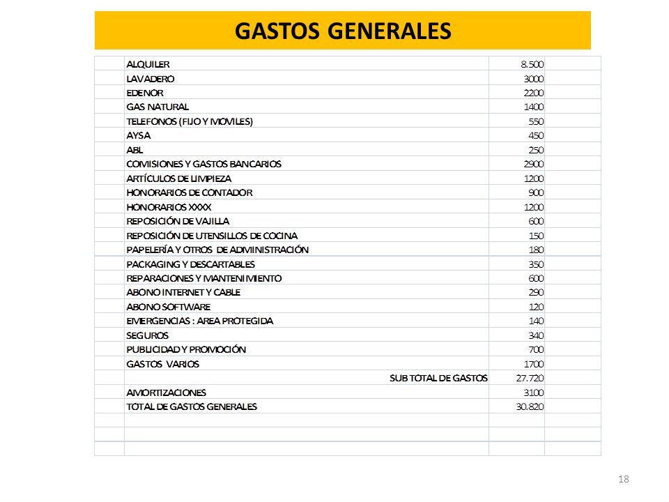 GASTOS GENERALES 18