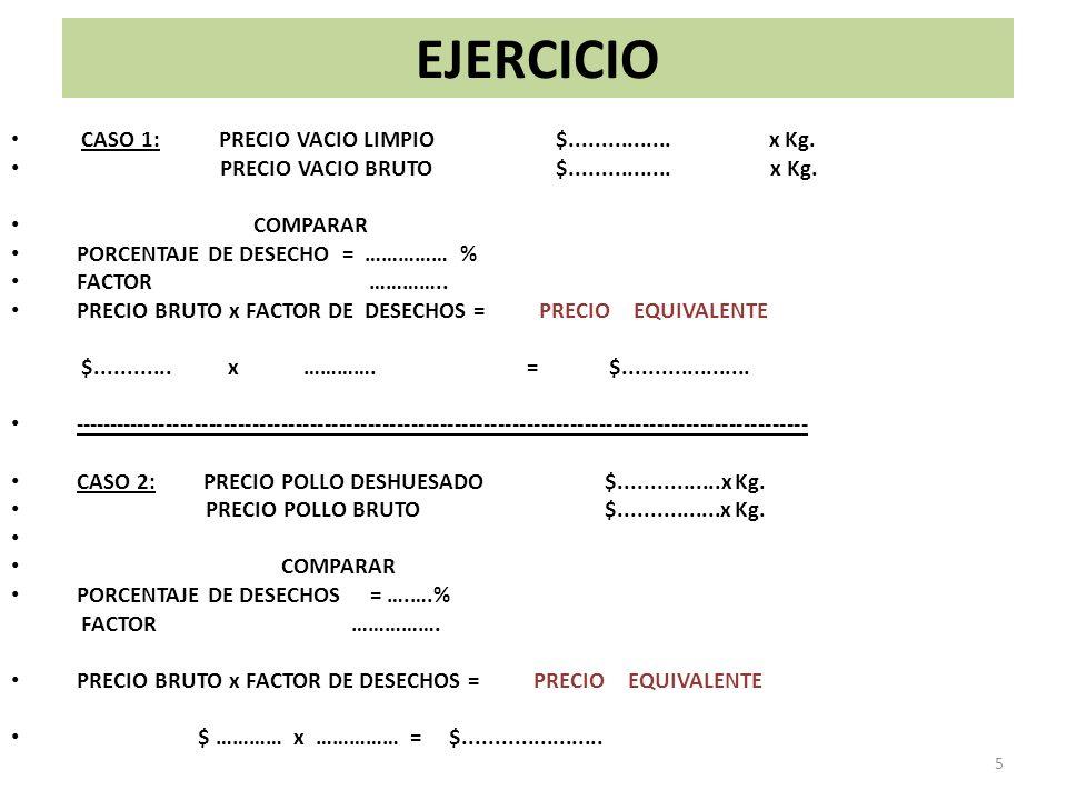 EJERCICIO CASO 1: PRECIO VACIO LIMPIO $................ x Kg. PRECIO VACIO BRUTO $................ x Kg. COMPARAR PORCENTAJE DE DESECHO = …………… % FACT