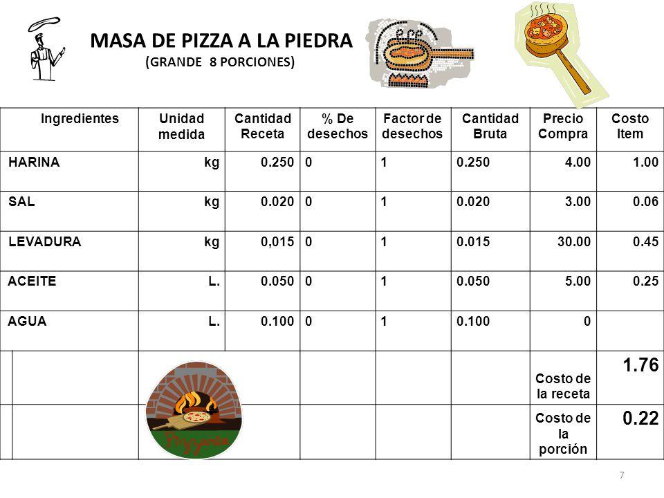 MASA DE PIZZA A LA PIEDRA (GRANDE 8 PORCIONES) IngredientesUnidad medida Cantidad Receta % De desechos Factor de desechos Cantidad Bruta Precio Compra