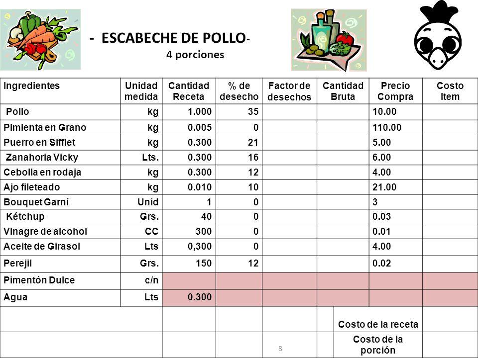 - ESCABECHE DE POLLO - 4 porciones IngredientesUnidad medida Cantidad Receta % de desecho Factor de desechos Cantidad Bruta Precio Compra Costo Item P