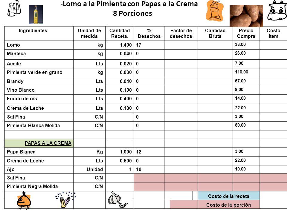 - Lomo a la Pimienta con Papas a la Crema 8 Porciones IngredientesUnidad de medida Cantidad Receta. % Desechos Factor de desechos Cantidad Bruta Preci