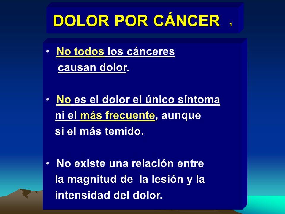DOLOR POR CÁNCER 1 No todos los cánceres causan dolor. No es el dolor el único síntoma ni el más frecuente, aunque si el más temido. No existe una rel