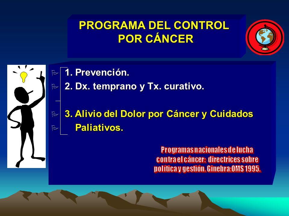 PROGRAMA DEL CONTROL POR CÁNCER P 1. Prevención. P 2. Dx. temprano y Tx. curativo. P 3. Alivio del Dolor por Cáncer y Cuidados P Paliativos.