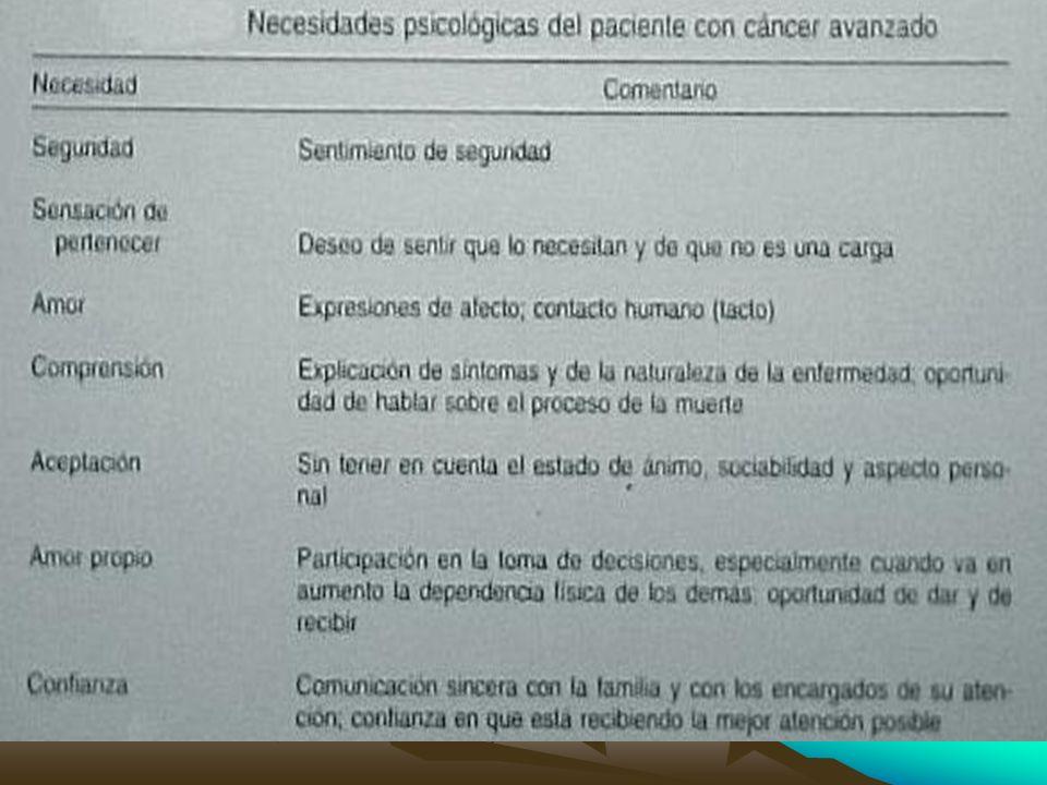 SÍNDROMES DOLOROSOS ONCOLÓGICOS Etiología ( 1 ) 1.