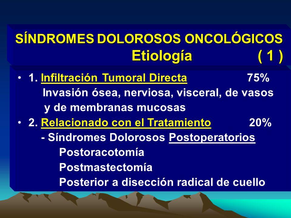 SÍNDROMES DOLOROSOS ONCOLÓGICOS Etiología ( 1 ) 1. Infiltración Tumoral Directa 75% Invasión ósea, nerviosa, visceral, de vasos y de membranas mucosas