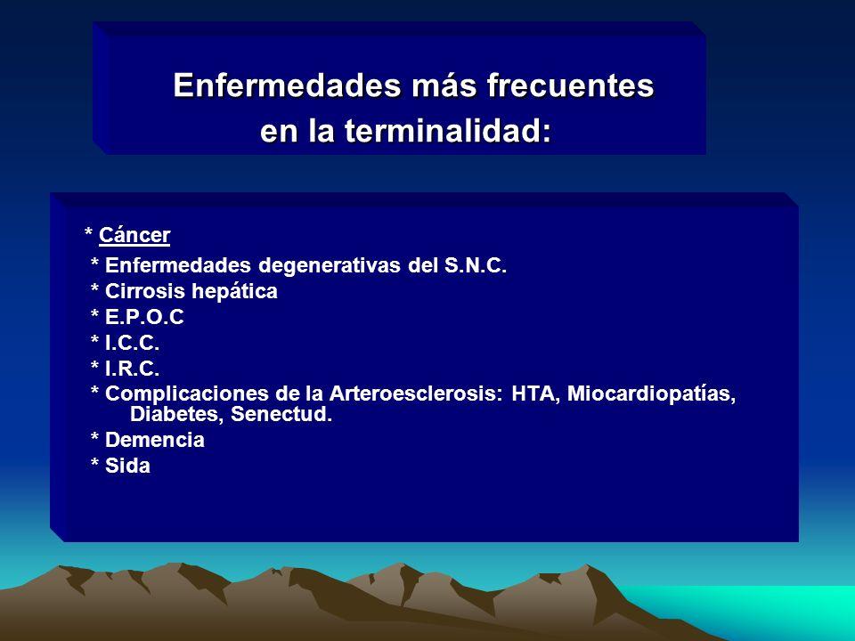 Enfermedades más frecuentes en la terminalidad: Enfermedades más frecuentes en la terminalidad: * Cáncer * Enfermedades degenerativas del S.N.C. * Cir
