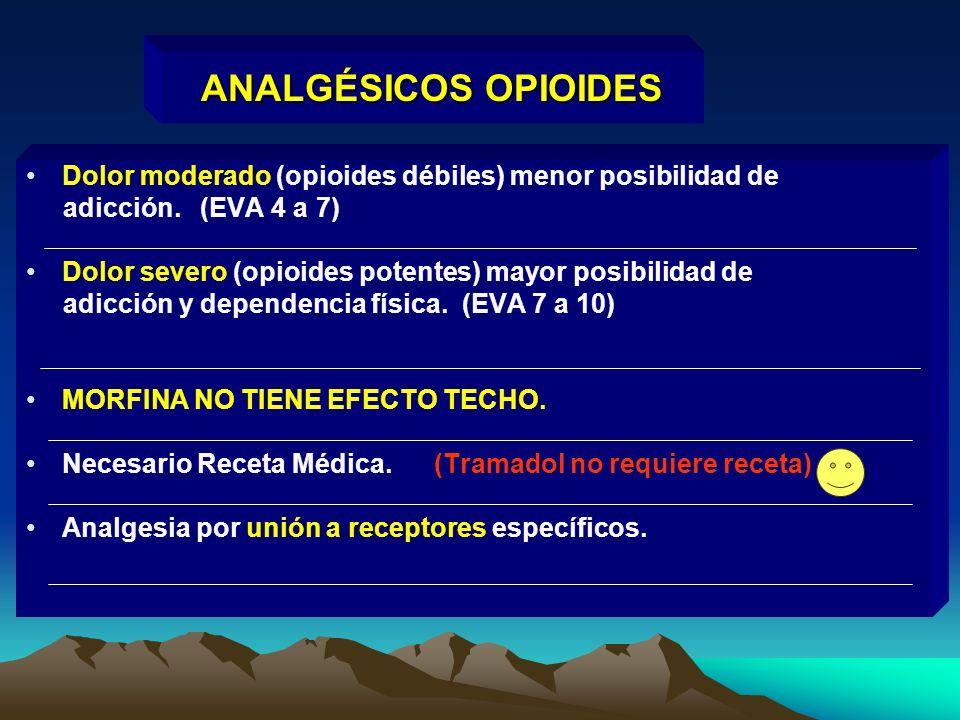 ANALGÉSICOS OPIOIDES Dolor moderado (opioides débiles) menor posibilidad de adicción. (EVA 4 a 7) Dolor severo (opioides potentes) mayor posibilidad d