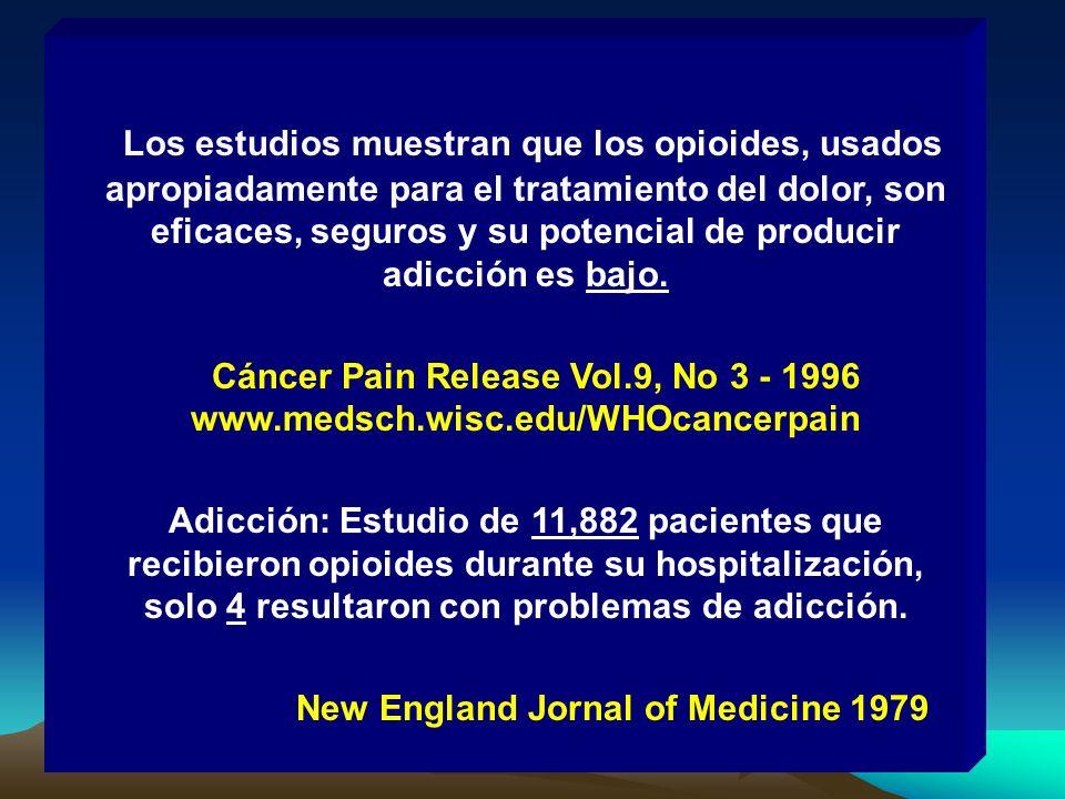 Los estudios muestran que los opioides, usados apropiadamente para el tratamiento del dolor, son eficaces, seguros y su potencial de producir adicción