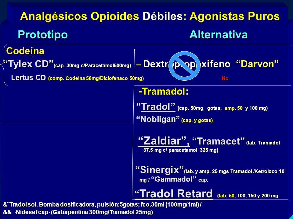 Prototipo Alternativa Prototipo Alternativa Codeína Codeína Tylex CD (cap. 30mg c/Paracetamol500mg) – Dextropropoxifeno Darvon Lertus CD (comp. Codein