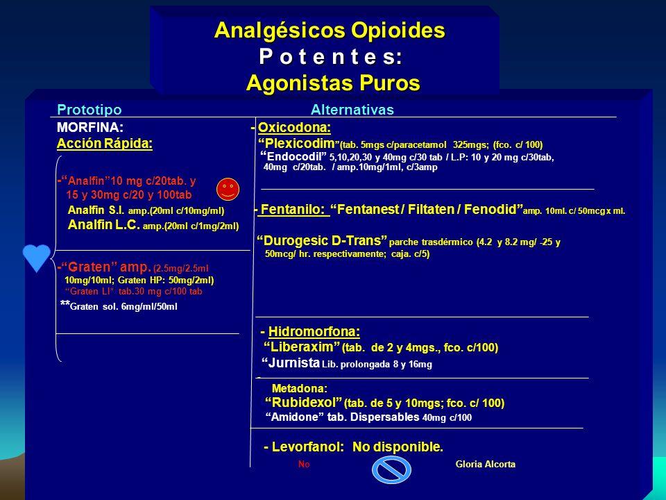Prototipo Alternativas MORFINA: - Oxicodona: Acción Rápida: Plexicodim (tab. 5mgs c/paracetamol 325mgs; (fco. c/ 100) Endocodil 5,10,20,30 y 40mg c/30