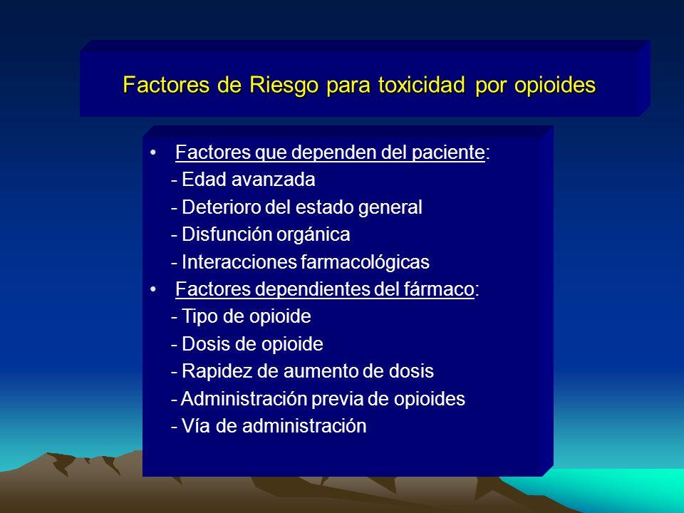 Factores de Riesgo para toxicidad por opioides Factores que dependen del paciente: - Edad avanzada - Deterioro del estado general - Disfunción orgánic