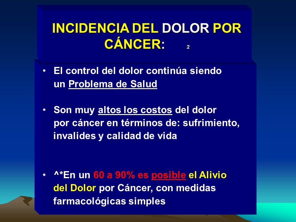 El control del dolor continúa siendo un Problema de Salud Son muy altos los costos del dolor por cáncer en términos de: sufrimiento, invalides y calid