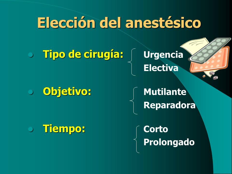 Elección del anestésico Tipo de cirugía: Tipo de cirugía: Urgencia Electiva Objetivo: Objetivo: Mutilante Reparadora Tiempo: Tiempo: Corto Prolongado
