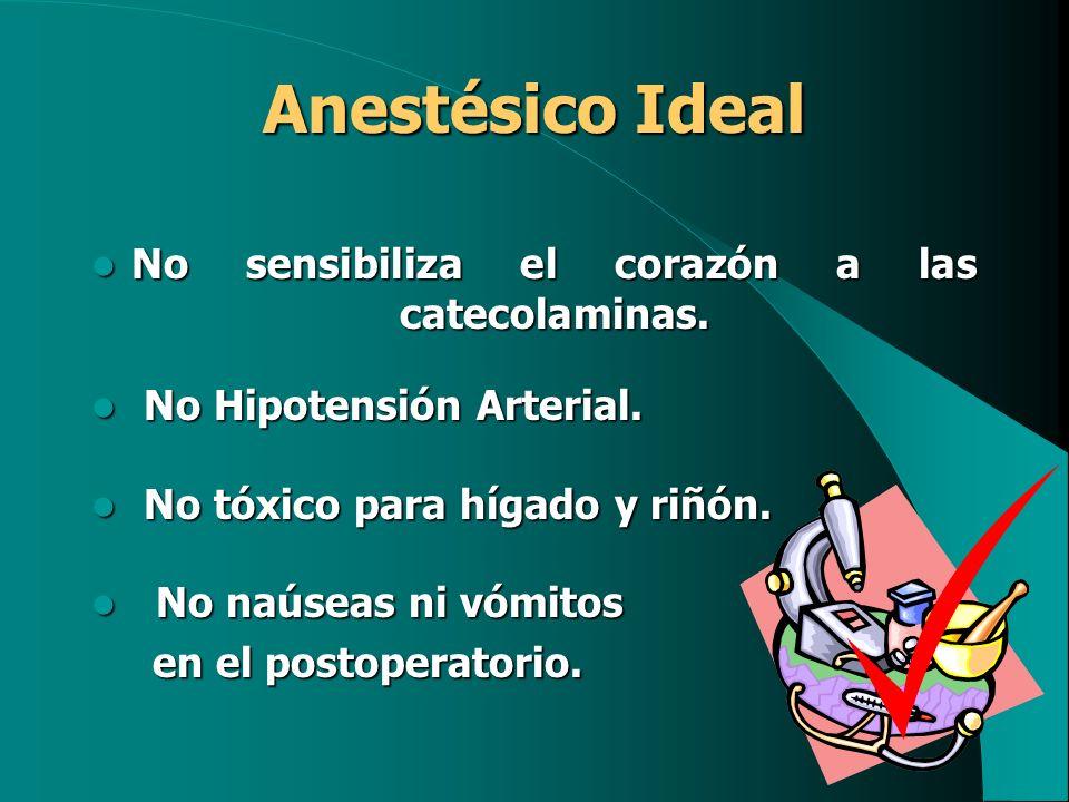 No sensibiliza el corazón a las catecolaminas. No sensibiliza el corazón a las catecolaminas. No Hipotensión Arterial. No Hipotensión Arterial. No tóx