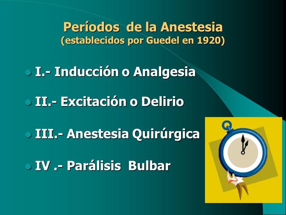 Períodos de la Anestesia (establecidos por Guedel en 1920) I.- Inducción o Analgesia I.- Inducción o Analgesia II.- Excitación o Delirio II.- Excitaci