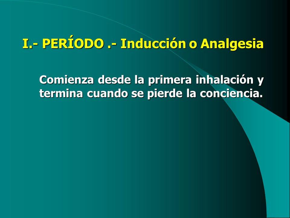 I.- PERÍODO.- Inducción o Analgesia Comienza desde la primera inhalación y termina cuando se pierde la conciencia.