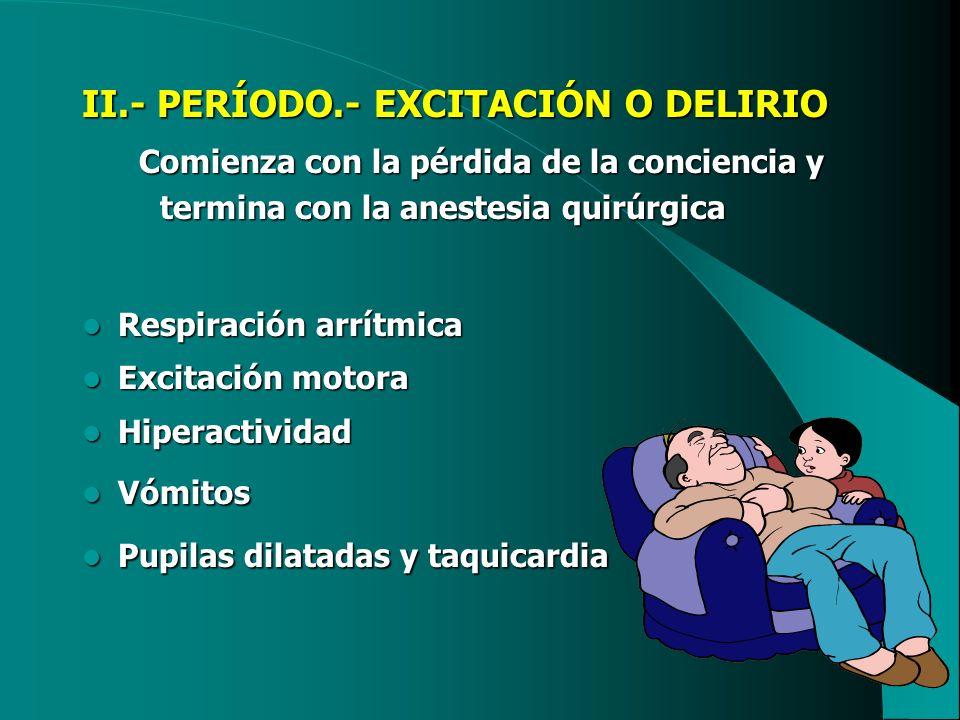 II.- PERÍODO.- EXCITACIÓN O DELIRIO Comienza con la pérdida de la conciencia y termina con la anestesia quirúrgica Comienza con la pérdida de la conci