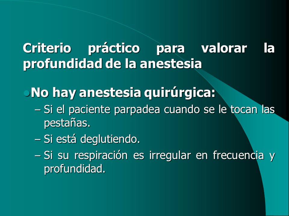 Criterio práctico para valorar la profundidad de la anestesia No hay anestesia quirúrgica: No hay anestesia quirúrgica: – Si el paciente parpadea cuan