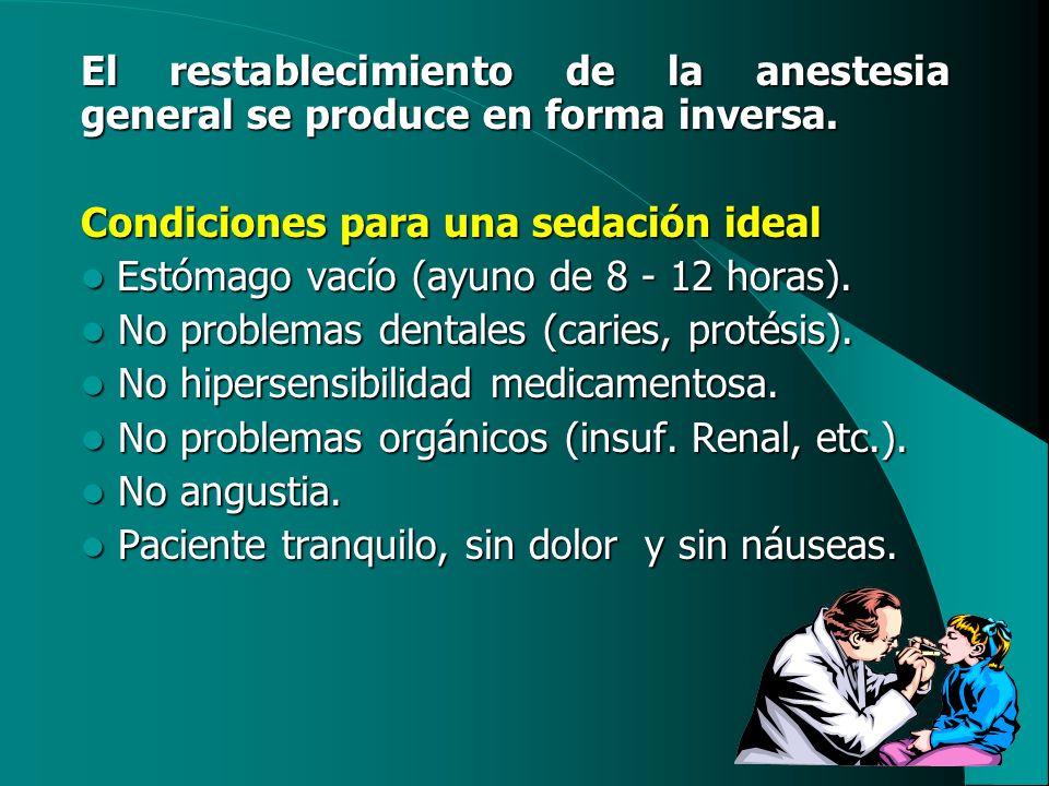 El restablecimiento de la anestesia general se produce en forma inversa. Condiciones para una sedación ideal Estómago vacío (ayuno de 8 - 12 horas). E