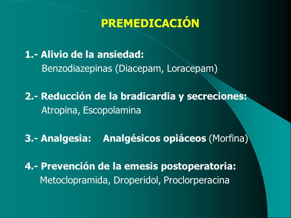 PREMEDICACIÓN 1.- Alivio de la ansiedad: Benzodiazepinas (Diacepam, Loracepam) 2.- Reducción de la bradicardia y secreciones: Atropina, Escopolamina 3