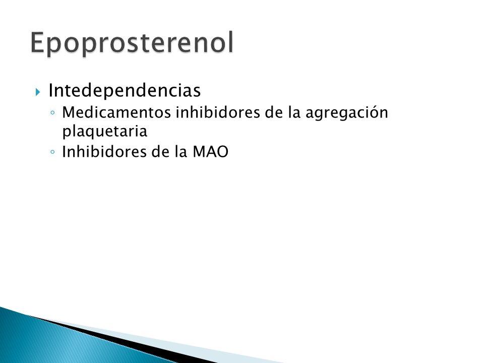 Intedependencias Medicamentos inhibidores de la agregación plaquetaria Inhibidores de la MAO