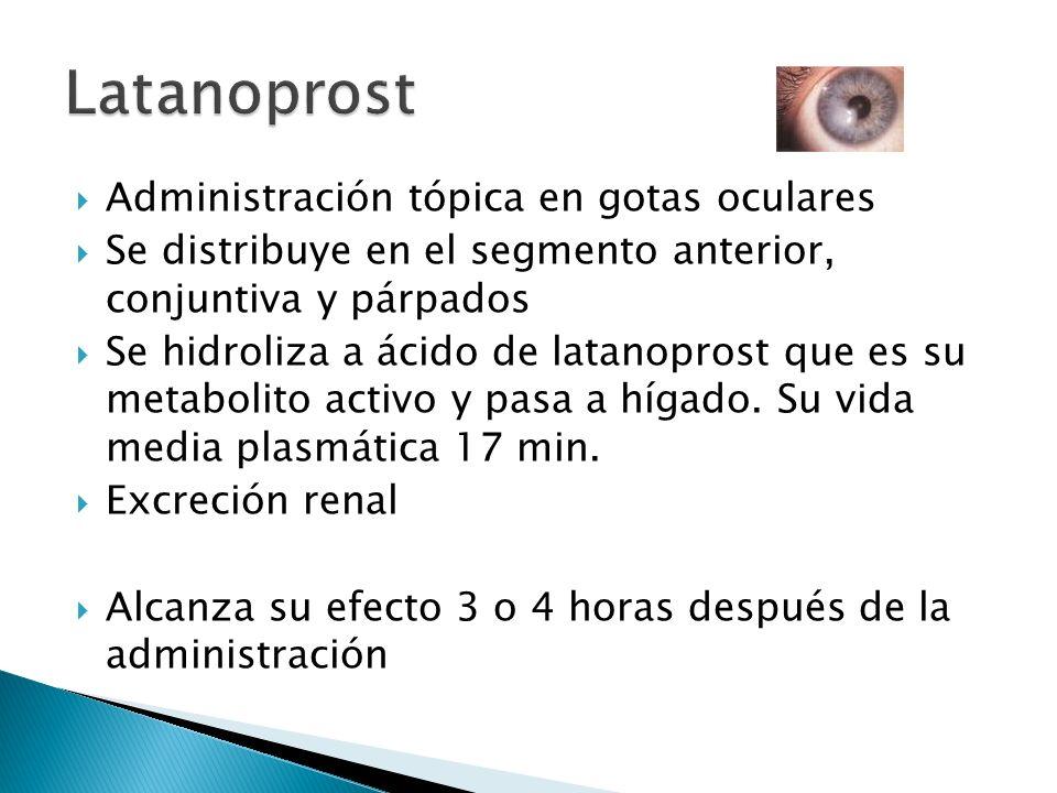 Administración tópica en gotas oculares Se distribuye en el segmento anterior, conjuntiva y párpados Se hidroliza a ácido de latanoprost que es su met