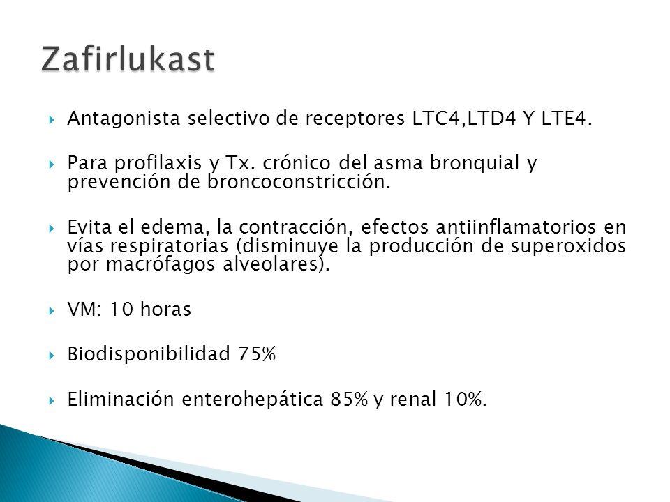 Antagonista selectivo de receptores LTC4,LTD4 Y LTE4. Para profilaxis y Tx. crónico del asma bronquial y prevención de broncoconstricción. Evita el ed