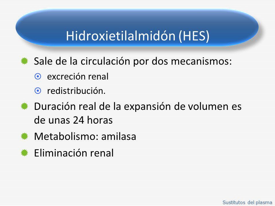 Sustitutos del plasma Hidroxietilalmidón (HES) Sale de la circulación por dos mecanismos: excreción renal redistribución. Duración real de la expansió