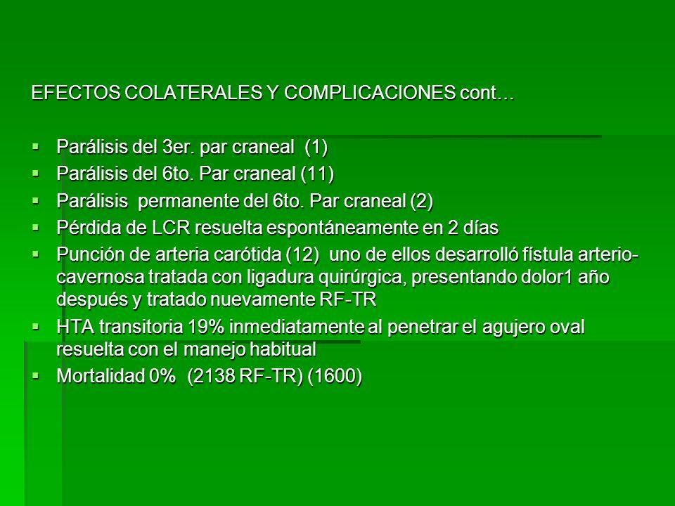 EFECTOS COLATERALES Y COMPLICACIONES cont… Parálisis del 3er. par craneal (1) Parálisis del 3er. par craneal (1) Parálisis del 6to. Par craneal (11) P