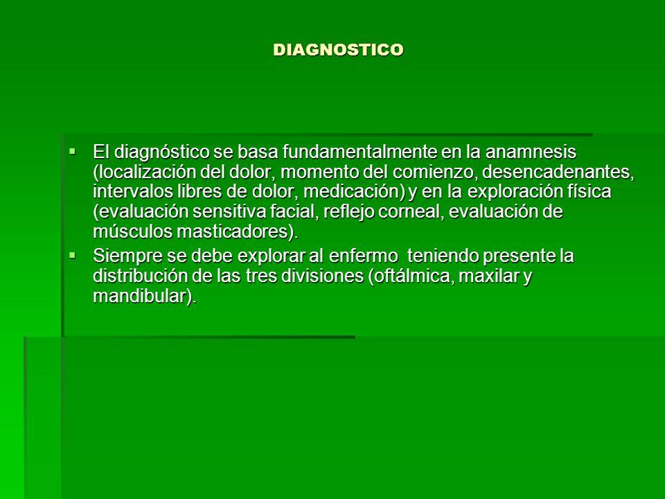 DIAGNOSTICO El diagnóstico se basa fundamentalmente en la anamnesis (localización del dolor, momento del comienzo, desencadenantes, intervalos libres